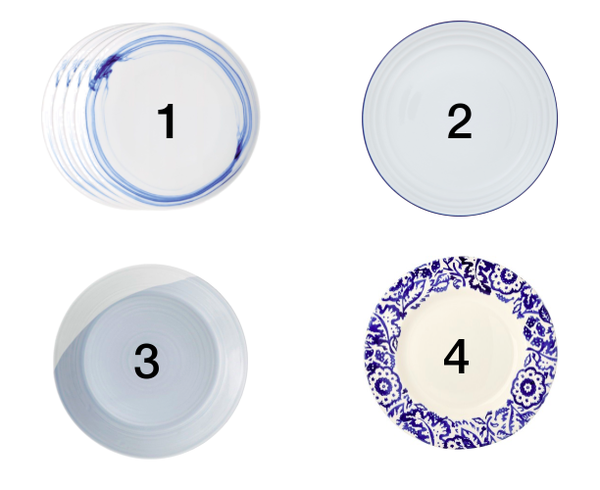 Blue white plates uk